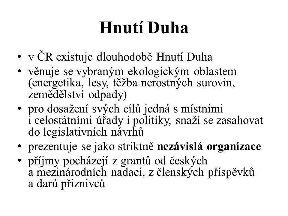 Hnutí Duha v ČR existuje dlouhodobě Hnutí Duha věnuje se vybraným ekologickým oblastem (energetika, lesy, těžba nerostných surovin, zemědělství odpady