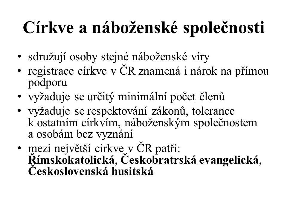 Církve a náboženské společnosti sdružují osoby stejné náboženské víry registrace církve v ČR znamená i nárok na přímou podporu vyžaduje se určitý mini