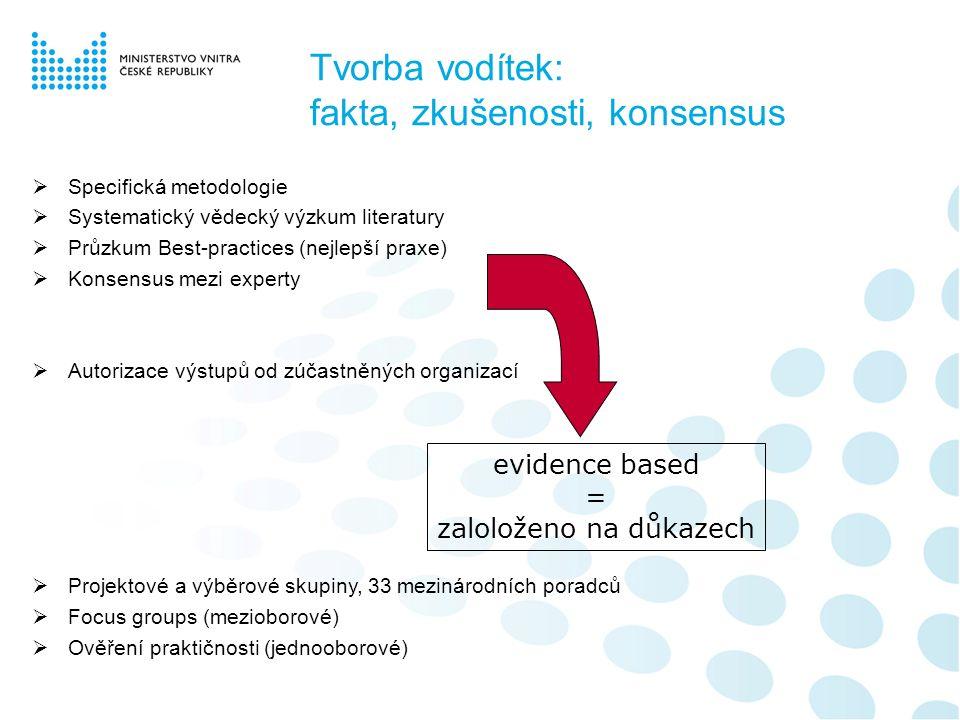 Tvorba vodítek: fakta, zkušenosti, konsensus  Specifická metodologie  Systematický vědecký výzkum literatury  Průzkum Best-practices (nejlepší praxe)  Konsensus mezi experty  Autorizace výstupů od zúčastněných organizací  Projektové a výběrové skupiny, 33 mezinárodních poradců  Focus groups (mezioborové)  Ověření praktičnosti (jednooborové) evidence based = zaloloženo na důkazech