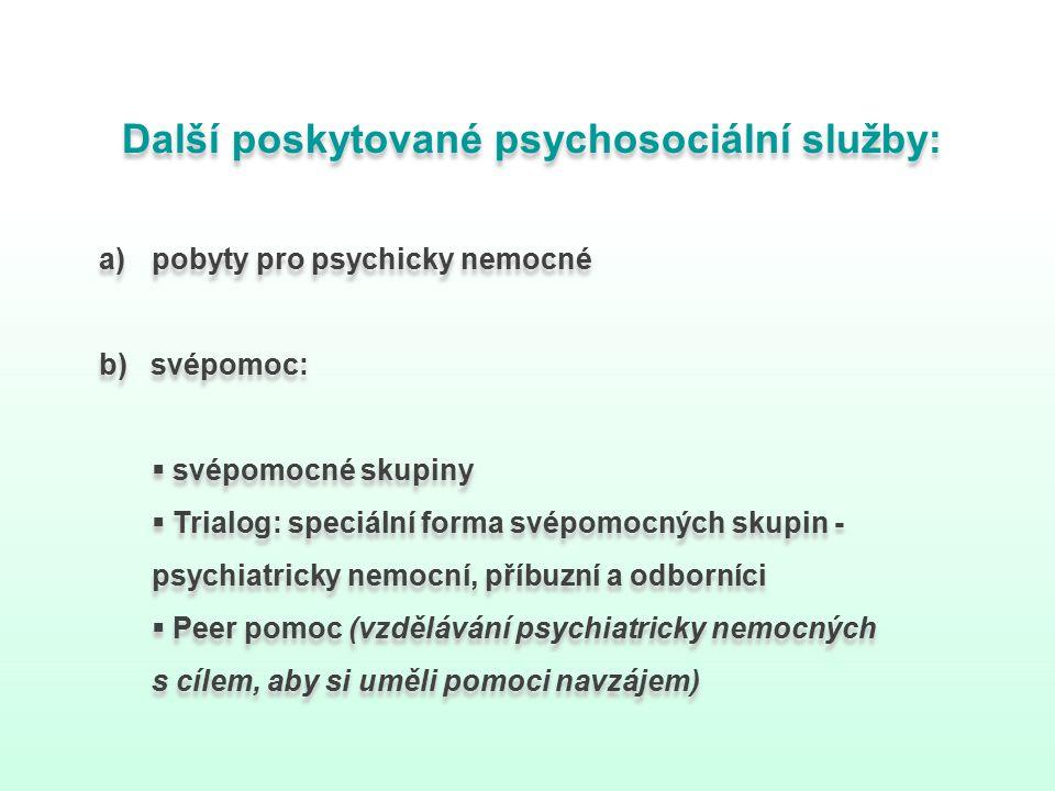Další poskytované psychosociální služby: a)pobyty pro psychicky nemocné b) svépomoc:  svépomocné skupiny  Trialog: speciální forma svépomocných skupin - psychiatricky nemocní, příbuzní a odborníci  Peer pomoc (vzdělávání psychiatricky nemocných s cílem, aby si uměli pomoci navzájem) Další poskytované psychosociální služby: a)pobyty pro psychicky nemocné b) svépomoc:  svépomocné skupiny  Trialog: speciální forma svépomocných skupin - psychiatricky nemocní, příbuzní a odborníci  Peer pomoc (vzdělávání psychiatricky nemocných s cílem, aby si uměli pomoci navzájem)