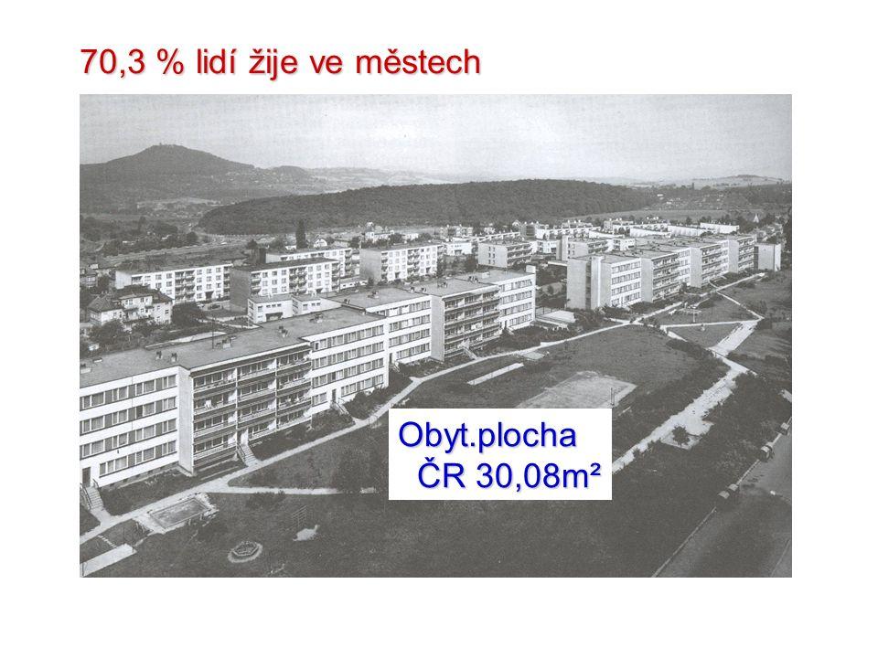 70,3 % lidí žije ve městech Obyt.plocha ČR 30,08m² ČR 30,08m²