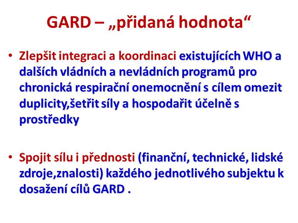 """GARD – """"přidaná hodnota existujících WHO a dalších vládních a nevládních programů pro chronická respirační onemocnění s cílem omezit duplicity,šetřit síly a hospodařit účelně s prostředky Zlepšit integraci a koordinaci existujících WHO a dalších vládních a nevládních programů pro chronická respirační onemocnění s cílem omezit duplicity,šetřit síly a hospodařit účelně s prostředky (finanční, technické, lidské zdroje,znalosti) každého jednotlivého subjektu k dosažení cílů GARD."""