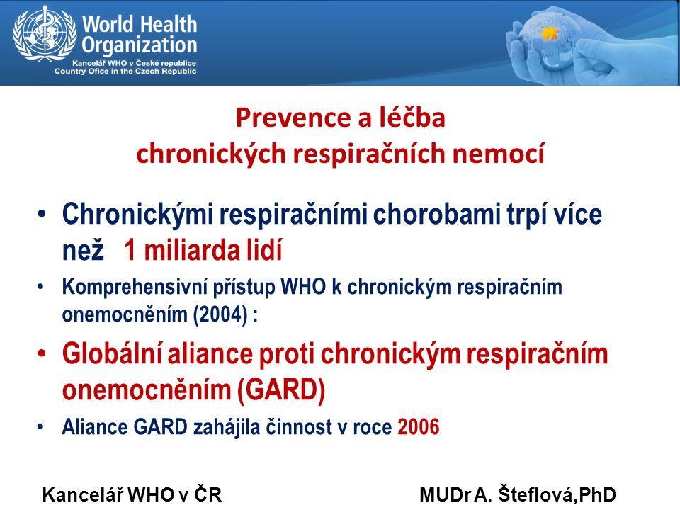 Prevence a léčba chronických respiračních nemocí Chronickými respiračními chorobami trpí více než 1 miliarda lidí Komprehensivní přístup WHO k chronickým respiračním onemocněním (2004) : Globální aliance proti chronickým respiračním onemocněním (GARD) Aliance GARD zahájila činnost v roce 2006 Kancelář WHO v ČR MUDr A.