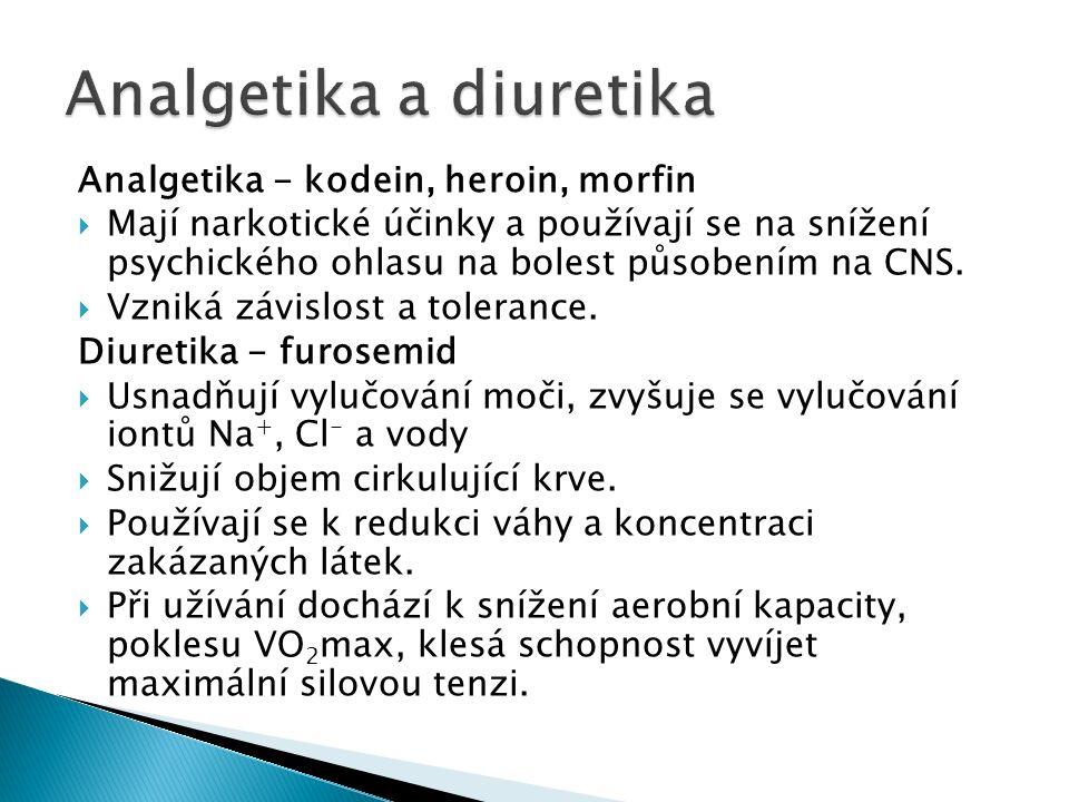 Analgetika - kodein, heroin, morfin  Mají narkotické účinky a používají se na snížení psychického ohlasu na bolest působením na CNS.