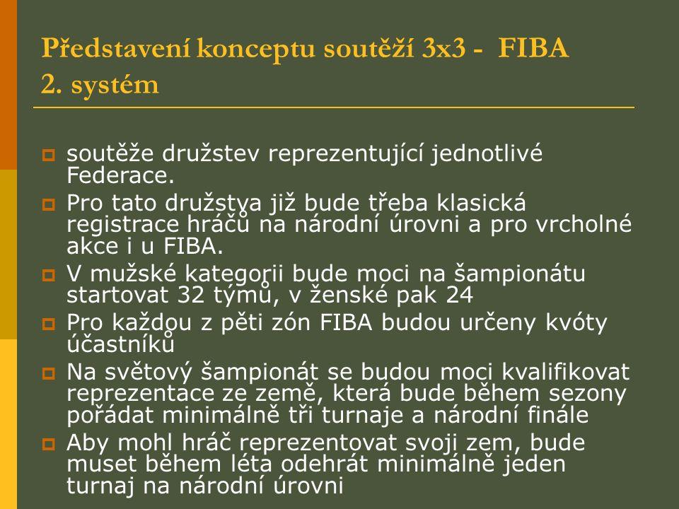 Představení konceptu soutěží 3x3 - FIBA 2.