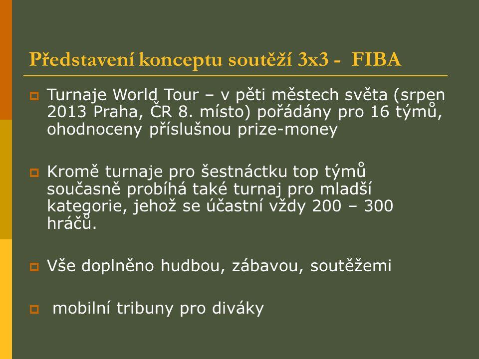 Představení konceptu soutěží 3x3 - FIBA  Turnaje World Tour – v pěti městech světa (srpen 2013 Praha, ČR 8.
