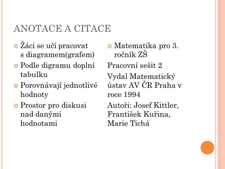 ANOTACE A CITACE Žáci se učí pracovat s diagramem(grafem) Podle digramu doplní tabulku Porovnávají jednotlivé hodnoty Prostor pro diskusi nad danými hodnotami Matematika pro 3.