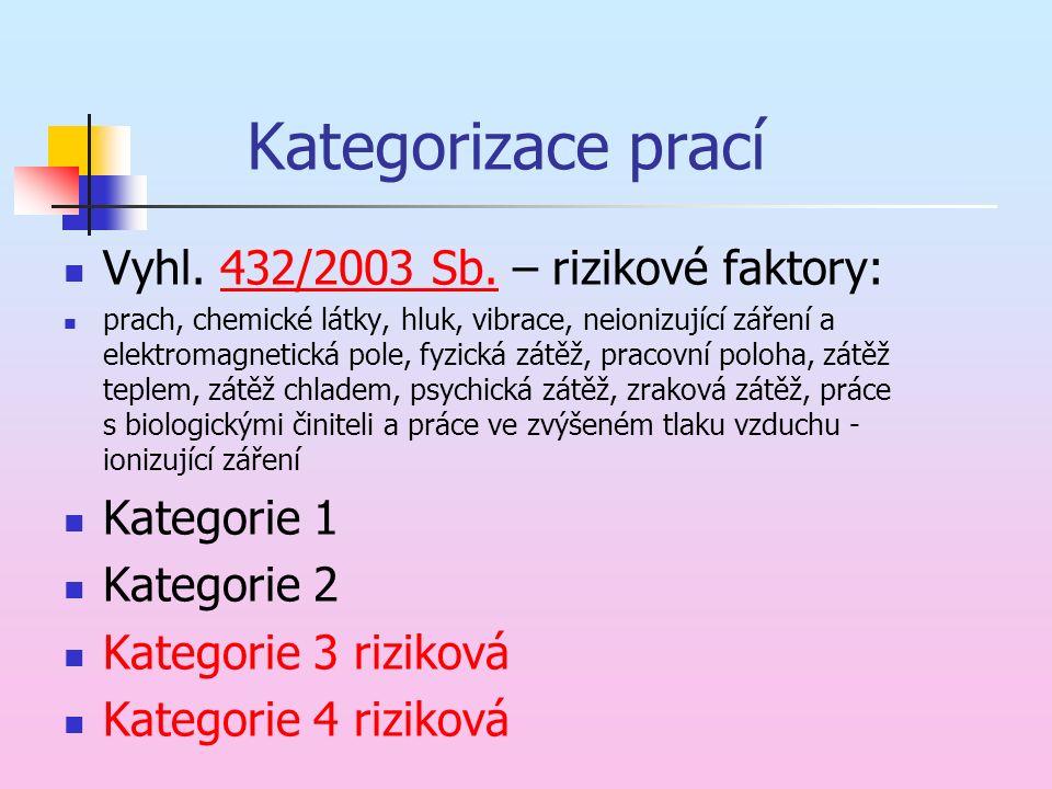 Kategorizace prací Vyhl. 432/2003 Sb. – rizikové faktory:432/2003 Sb.