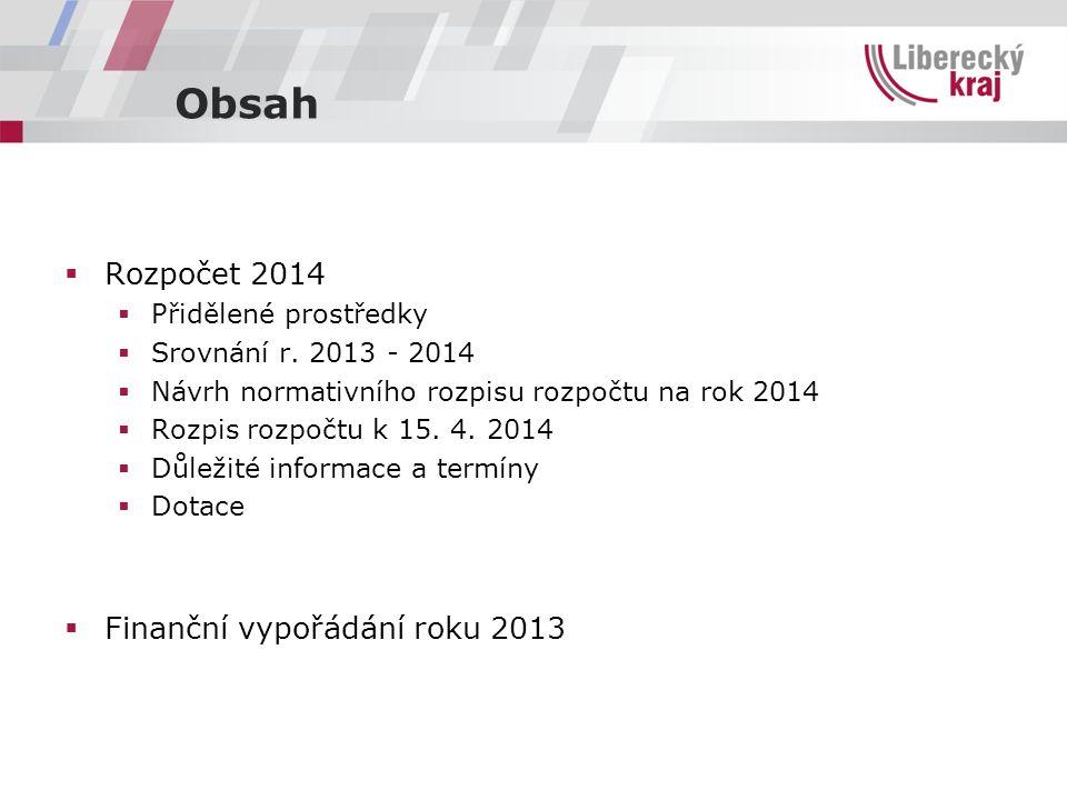 Obsah  Rozpočet 2014  Přidělené prostředky  Srovnání r. 2013 - 2014  Návrh normativního rozpisu rozpočtu na rok 2014  Rozpis rozpočtu k 15. 4. 20