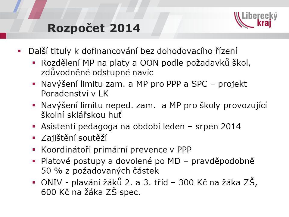 Rozpočet 2014  Další tituly k dofinancování bez dohodovacího řízení  Rozdělení MP na platy a OON podle požadavků škol, zdůvodněné odstupné navíc  N