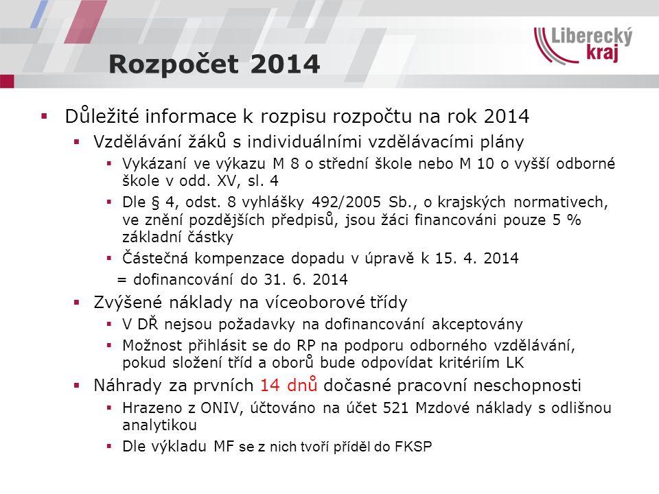 Rozpočet 2014  Důležité informace k rozpisu rozpočtu na rok 2014  Vzdělávání žáků s individuálními vzdělávacími plány  Vykázaní ve výkazu M 8 o stř