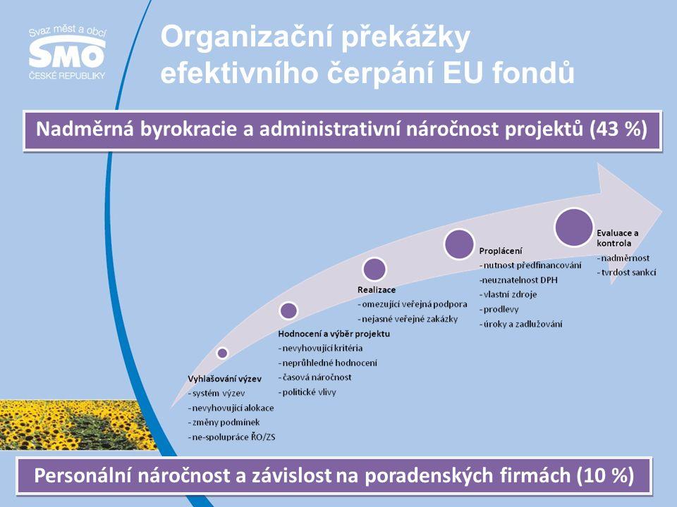 7 Organizační překážky efektivního čerpání EU fondů Nadměrná byrokracie a administrativní náročnost projektů (43 %) Personální náročnost a závislost na poradenských firmách (10 %)