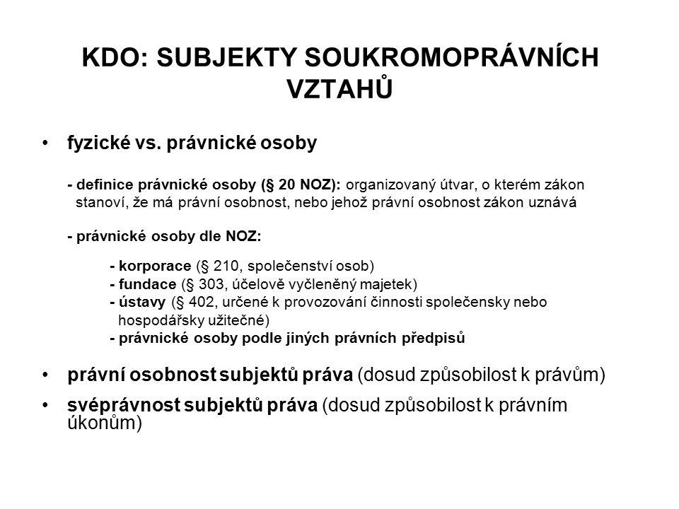 APLIKACE PRÁVA 1.občanskoprávní řízení - zák.č.