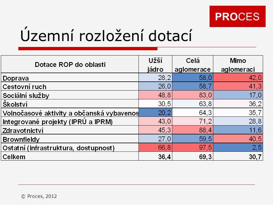 PROCES Územní rozložení dotací © Proces, 2012