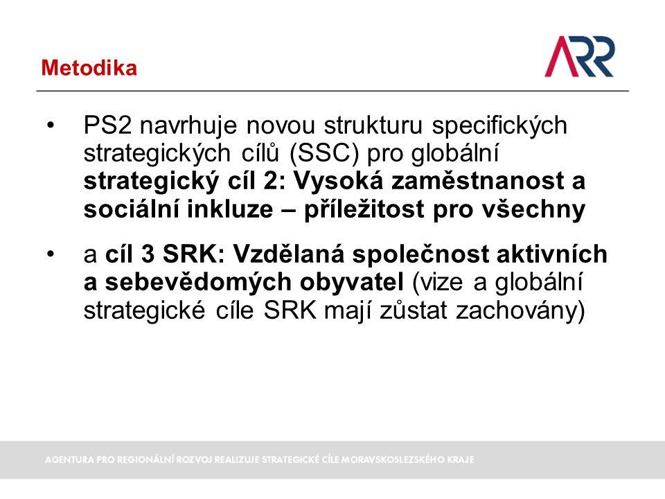 Metodika PS2 navrhuje novou strukturu specifických strategických cílů (SSC) pro globální strategický cíl 2: Vysoká zaměstnanost a sociální inkluze – příležitost pro všechny a cíl 3 SRK: Vzdělaná společnost aktivních a sebevědomých obyvatel (vize a globální strategické cíle SRK mají zůstat zachovány)