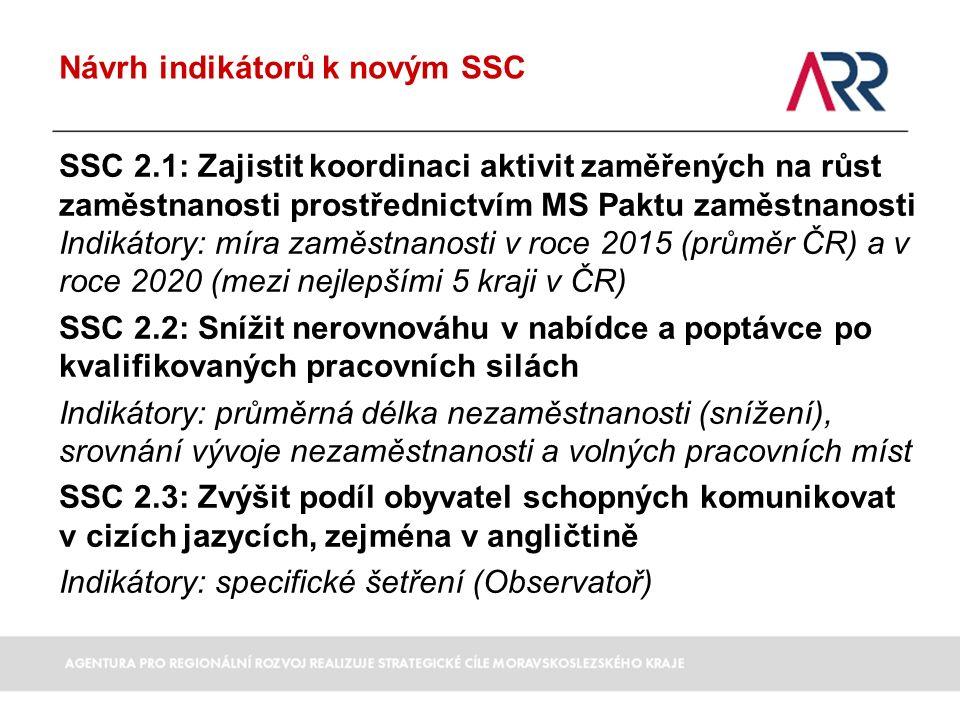 Návrh indikátorů k novým SSC SSC 2.1: Zajistit koordinaci aktivit zaměřených na růst zaměstnanosti prostřednictvím MS Paktu zaměstnanosti Indikátory: míra zaměstnanosti v roce 2015 (průměr ČR) a v roce 2020 (mezi nejlepšími 5 kraji v ČR) SSC 2.2: Snížit nerovnováhu v nabídce a poptávce po kvalifikovaných pracovních silách Indikátory: průměrná délka nezaměstnanosti (snížení), srovnání vývoje nezaměstnanosti a volných pracovních míst SSC 2.3: Zvýšit podíl obyvatel schopných komunikovat v cizích jazycích, zejména v angličtině Indikátory: specifické šetření (Observatoř)