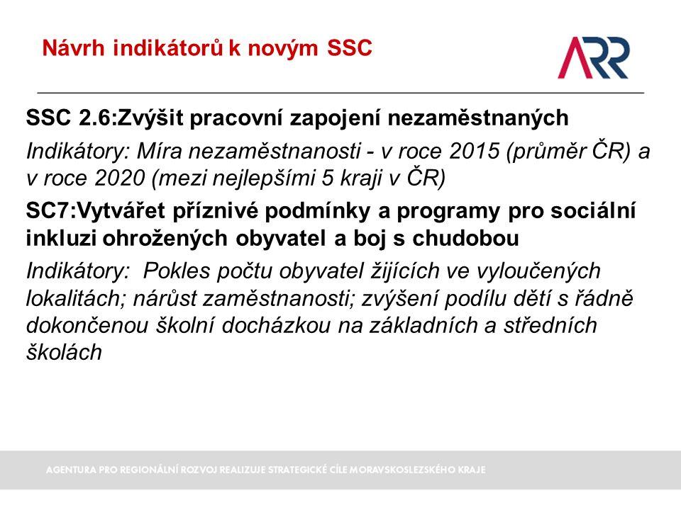 Návrh indikátorů k novým SSC SSC 2.6:Zvýšit pracovní zapojení nezaměstnaných Indikátory: Míra nezaměstnanosti - v roce 2015 (průměr ČR) a v roce 2020 (mezi nejlepšími 5 kraji v ČR) SC7:Vytvářet příznivé podmínky a programy pro sociální inkluzi ohrožených obyvatel a boj s chudobou Indikátory: Pokles počtu obyvatel žijících ve vyloučených lokalitách; nárůst zaměstnanosti; zvýšení podílu dětí s řádně dokončenou školní docházkou na základních a středních školách