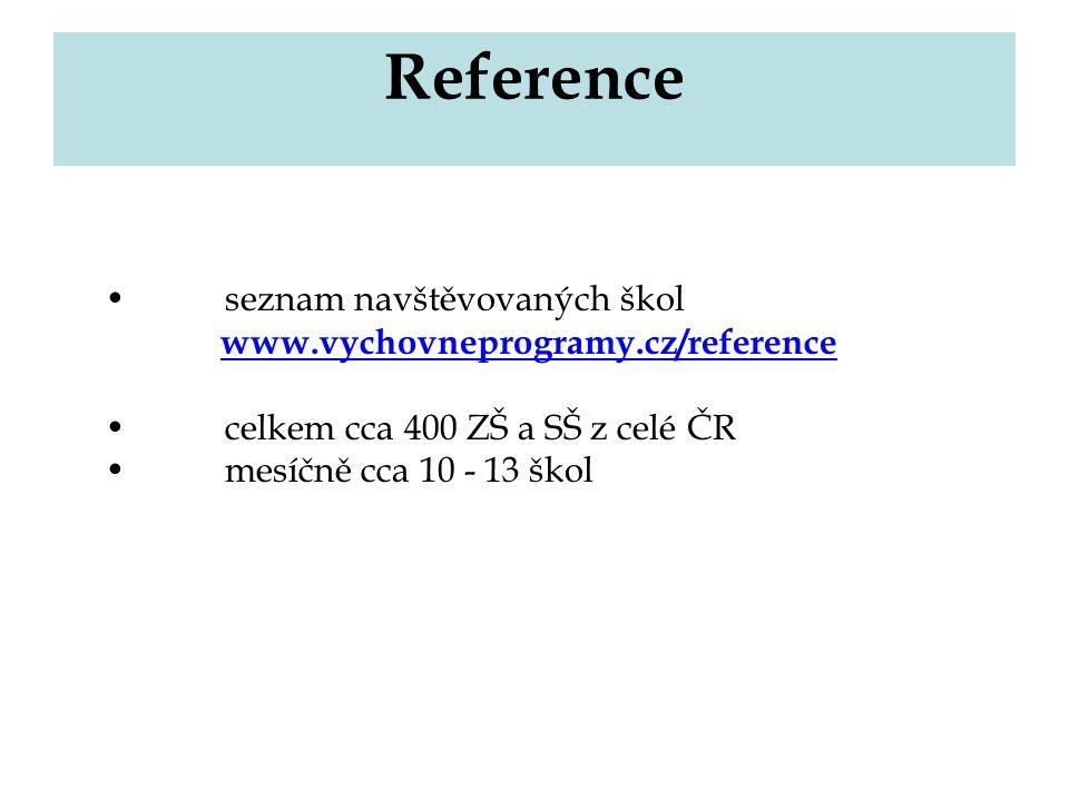 Reference seznam navštěvovaných škol www.vychovneprogramy.cz/reference  celkem cca 400 ZŠ a SŠ z celé ČR  mesíčně cca 10 - 13 škol 