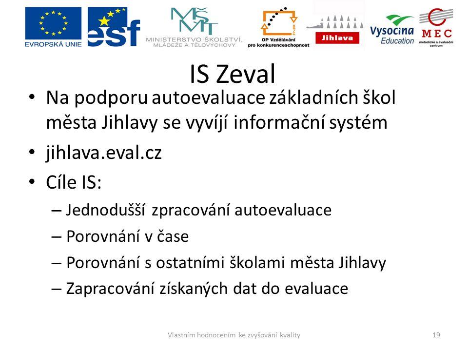 IS Zeval Na podporu autoevaluace základních škol města Jihlavy se vyvíjí informační systém jihlava.eval.cz Cíle IS: – Jednodušší zpracování autoevalua