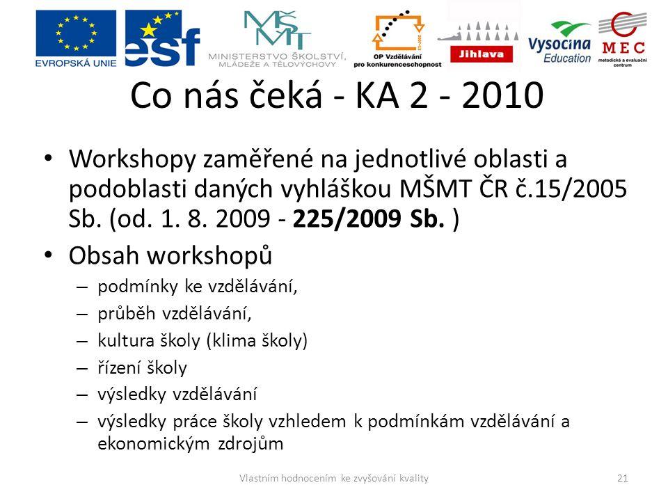 Co nás čeká - KA 2 - 2010 Workshopy zaměřené na jednotlivé oblasti a podoblasti daných vyhláškou MŠMT ČR č.15/2005 Sb. (od. 1. 8. 2009 - 225/2009 Sb.
