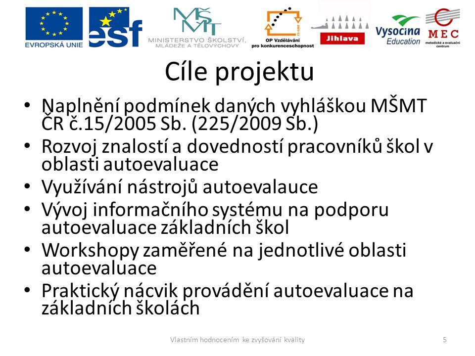 Cíle projektu Naplnění podmínek daných vyhláškou MŠMT ČR č.15/2005 Sb. (225/2009 Sb.) Rozvoj znalostí a dovedností pracovníků škol v oblasti autoevalu