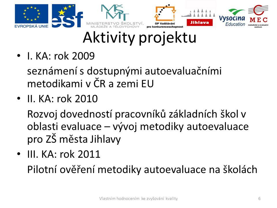 Aktivity projektu I. KA: rok 2009 seznámení s dostupnými autoevaluačními metodikami v ČR a zemi EU II. KA: rok 2010 Rozvoj dovedností pracovníků zákla