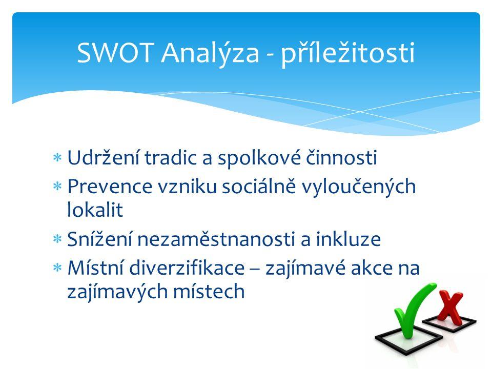  Udržení tradic a spolkové činnosti  Prevence vzniku sociálně vyloučených lokalit  Snížení nezaměstnanosti a inkluze  Místní diverzifikace – zajímavé akce na zajímavých místech SWOT Analýza - příležitosti