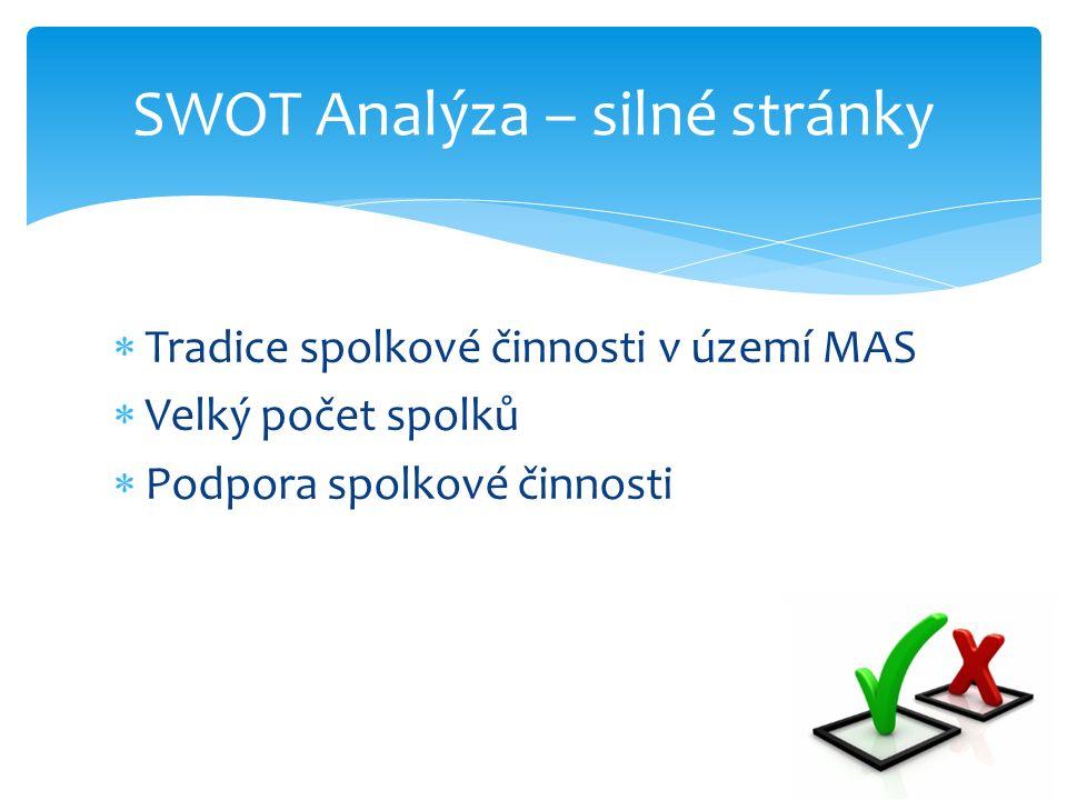  Tradice spolkové činnosti v území MAS  Velký počet spolků  Podpora spolkové činnosti SWOT Analýza – silné stránky