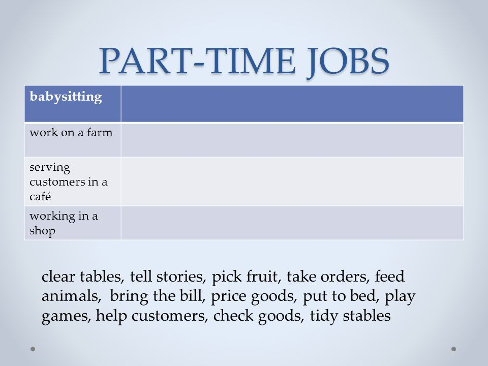 PART-TIME JOBS babysitting tell stories, put to bed, play games work on a farmpick fruit, feed animals, tidy stables serving customers in a café clear tables, take orders, bring the bill working in a shop price goods, help customers, check goods