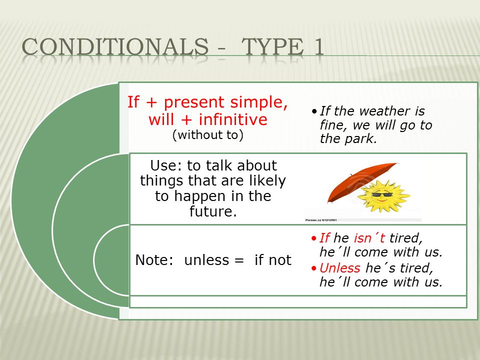 If + present simple, will + infinitive (without to) Use: to talk about things that are likely to happen in the future.