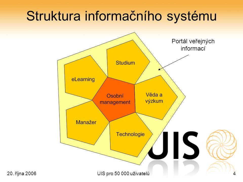 20. října 2006UIS pro 50 000 uživatelů4 Struktura informačního systému Portál veřejných informací