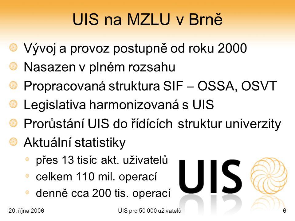 20. října 2006UIS pro 50 000 uživatelů6 UIS na MZLU v Brně Vývoj a provoz postupně od roku 2000 Nasazen v plném rozsahu Propracovaná struktura SIF – O