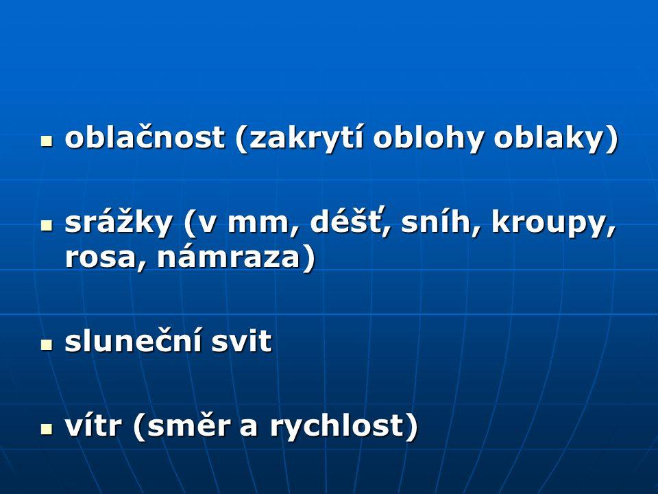 oblačnost (zakrytí oblohy oblaky) oblačnost (zakrytí oblohy oblaky) srážky (v mm, déšť, sníh, kroupy, rosa, námraza) srážky (v mm, déšť, sníh, kroupy, rosa, námraza) sluneční svit sluneční svit vítr (směr a rychlost) vítr (směr a rychlost)