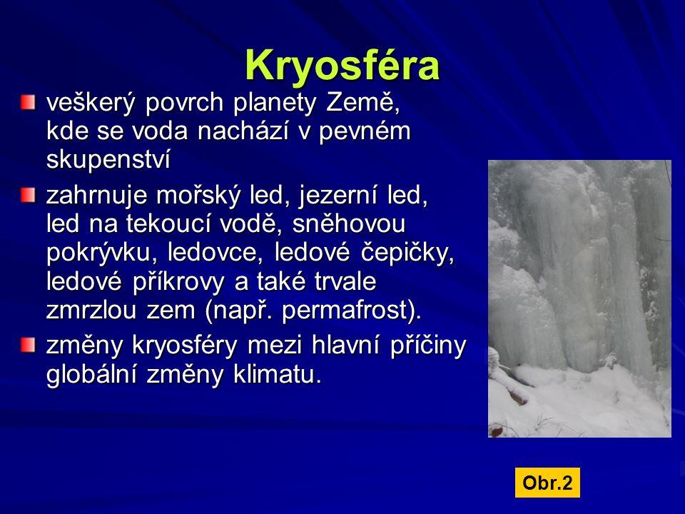Kryosféra veškerý povrch planety Země, kde se voda nachází v pevném skupenství zahrnuje mořský led, jezerní led, led na tekoucí vodě, sněhovou pokrývk