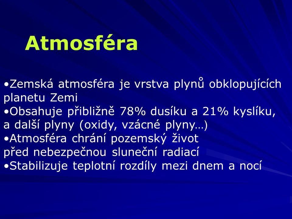 Dělení atmosféry troposféra: nejnižší vrstva atmosféry, od povrchu země až do 7 km v polárních oblastech a 17 km okolo rovníku stratosféra: od konce troposféry přibližně do 50 km.