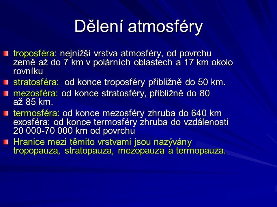 Dělení atmosféry troposféra: nejnižší vrstva atmosféry, od povrchu země až do 7 km v polárních oblastech a 17 km okolo rovníku stratosféra: od konce t