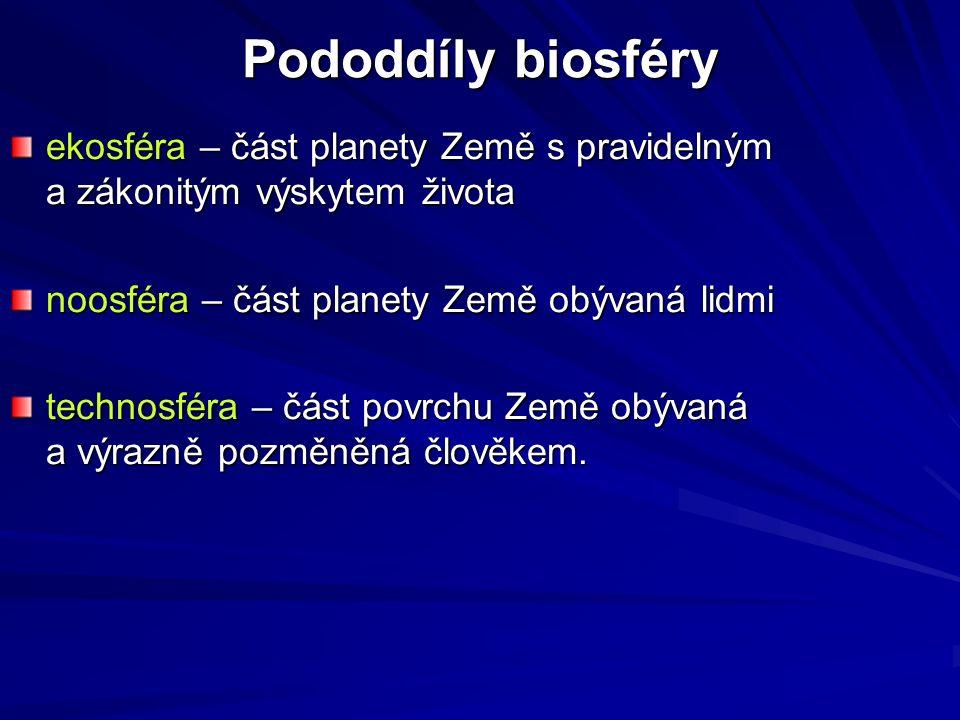 Pododdíly biosféry ekosféra – část planety Země s pravidelným a zákonitým výskytem života noosféra – část planety Země obývaná lidmi technosféra – čás