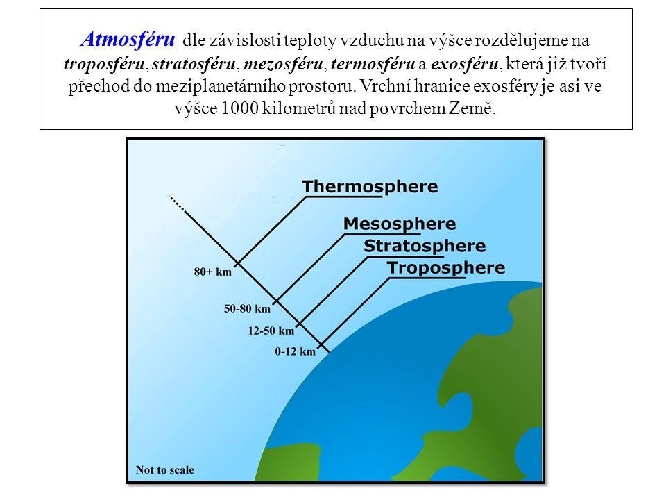 Atmosféru dle závislosti teploty vzduchu na výšce rozdělujeme na troposféru, stratosféru, mezosféru, termosféru a exosféru, která již tvoří přechod do