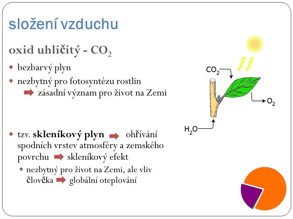 složení vzduchu oxid uhli č itý - CO 2 bezbarvý plyn nezbytný pro fotosyntézu rostlin zásadní význam pro život na Zemi tzv. skleníkový plyn oh ř ívání