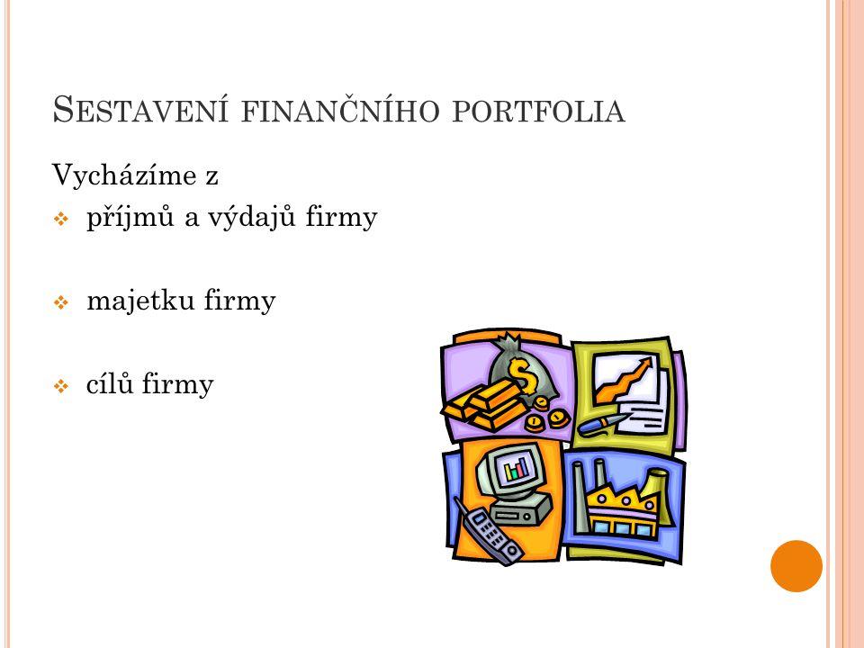 S ESTAVENÍ FINANČNÍHO PORTFOLIA Vycházíme z  příjmů a výdajů firmy  majetku firmy  cílů firmy