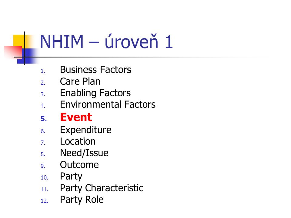 NHIM – úroveň 1 1. Business Factors 2. Care Plan 3.