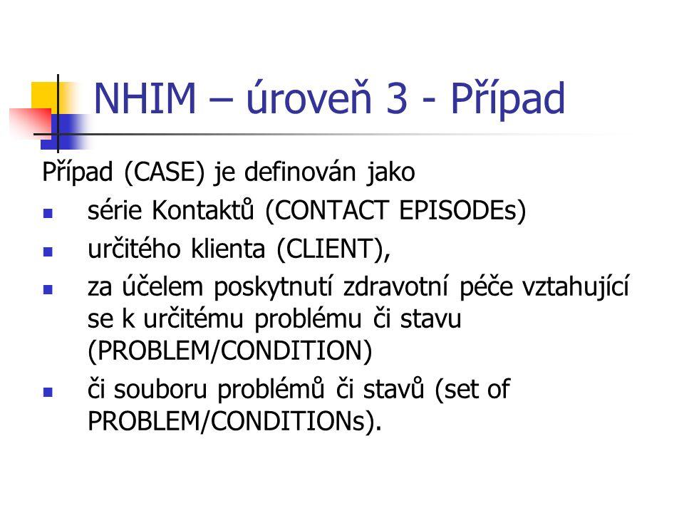 NHIM – úroveň 3 - Případ Případ (CASE) je definován jako série Kontaktů (CONTACT EPISODEs) určitého klienta (CLIENT), za účelem poskytnutí zdravotní p