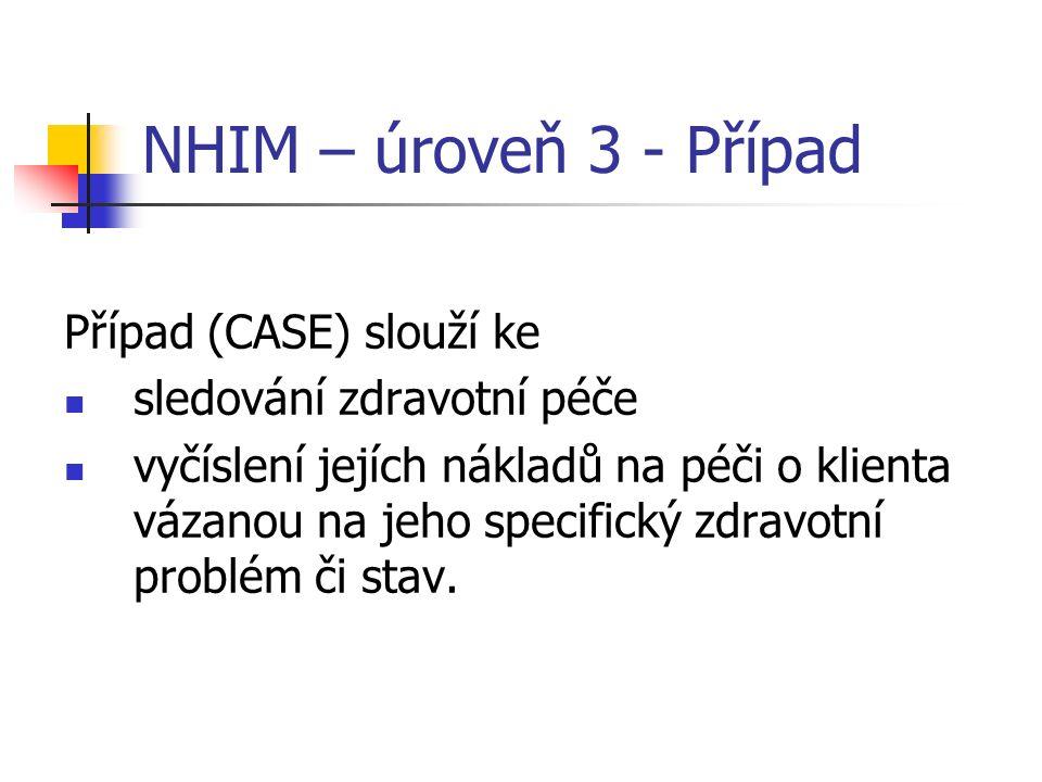 NHIM – úroveň 3 - Případ Případ (CASE) slouží ke sledování zdravotní péče vyčíslení jejích nákladů na péči o klienta vázanou na jeho specifický zdravo