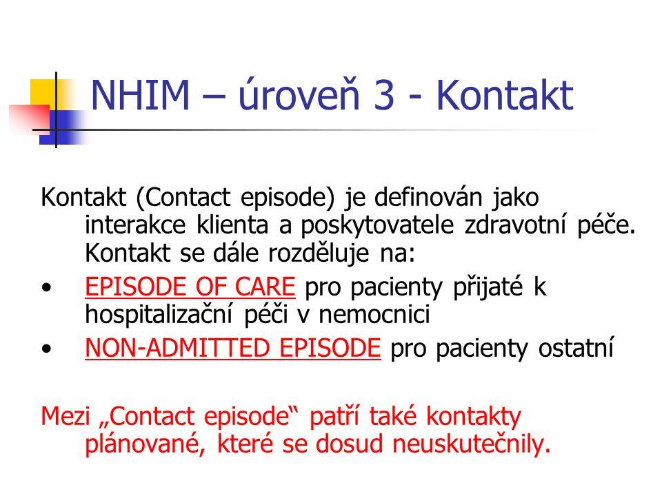 NHIM – úroveň 3 - Kontakt Kontakt (Contact episode) je definován jako interakce klienta a poskytovatele zdravotní péče. Kontakt se dále rozděluje na: