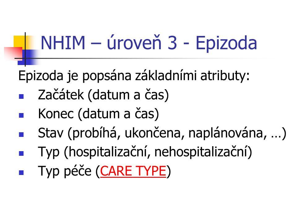 NHIM – úroveň 3 - Epizoda Epizoda je popsána základními atributy: Začátek (datum a čas) Konec (datum a čas) Stav (probíhá, ukončena, naplánována, …) T