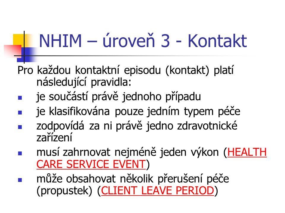 NHIM – úroveň 3 - Kontakt Pro každou kontaktní episodu (kontakt) platí následující pravidla: je součástí právě jednoho případu je klasifikována pouze