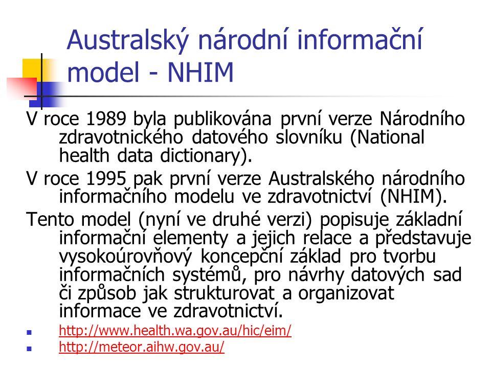 Australský národní informační model - NHIM V roce 1989 byla publikována první verze Národního zdravotnického datového slovníku (National health data d