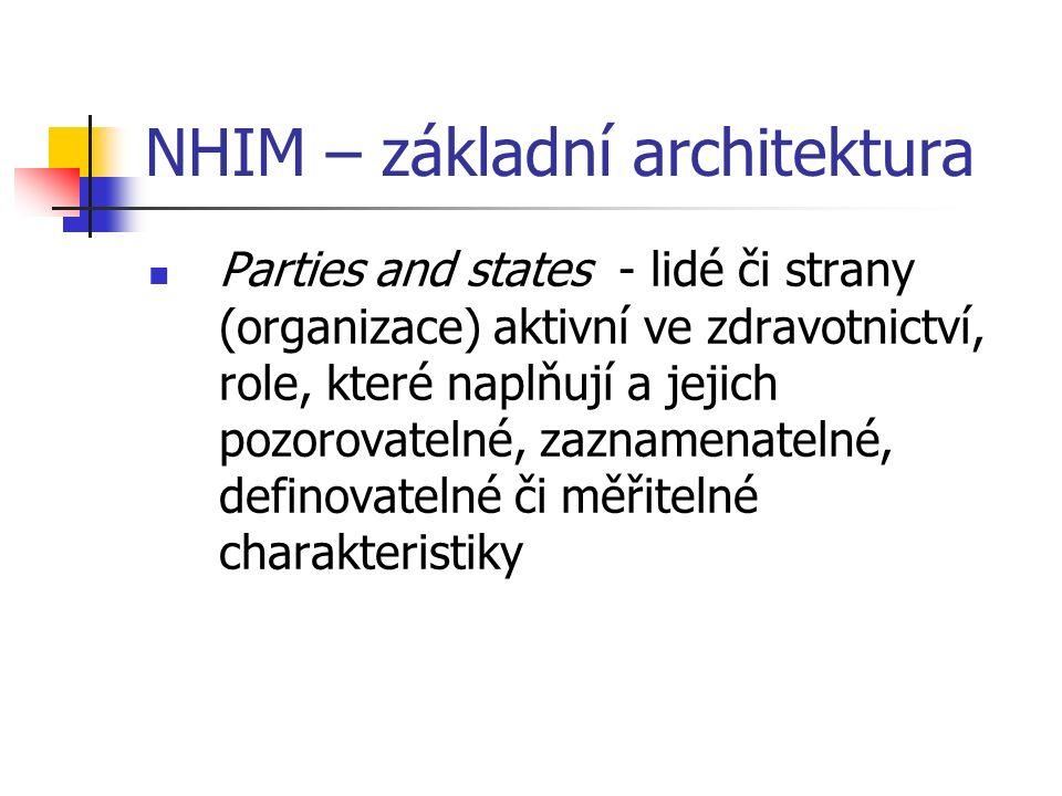 Parties and states - lidé či strany (organizace) aktivní ve zdravotnictví, role, které naplňují a jejich pozorovatelné, zaznamenatelné, definovatelné