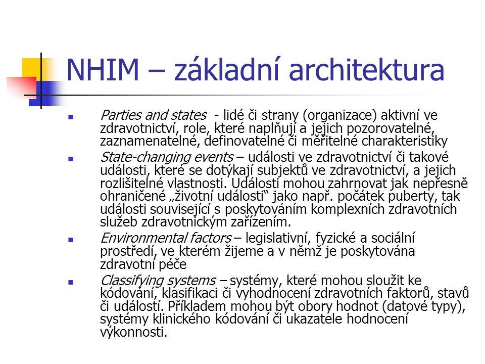 NHIM – základní architektura Parties and states - lidé či strany (organizace) aktivní ve zdravotnictví, role, které naplňují a jejich pozorovatelné, z