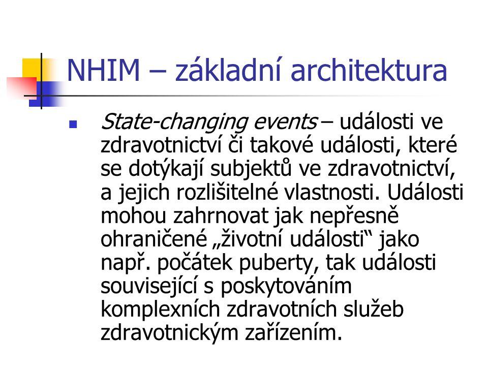 NHIM – základní architektura State-changing events – události ve zdravotnictví či takové události, které se dotýkají subjektů ve zdravotnictví, a jeji